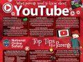 Youtube-scaled